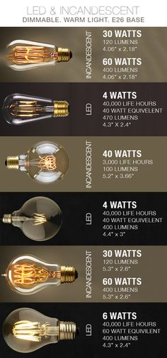 Hammers & Heels offers a great variety of Antique Replica Filament Bulbs- LED & Incandescent