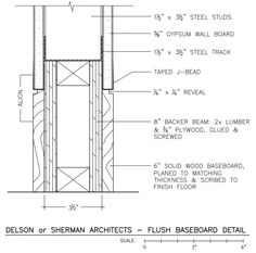 elson or Sherman Architects' detail sketch illustrating how a continuous plywood backer is attached to both the baseboard and the sheetrock