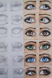 the 'eyes' have it
