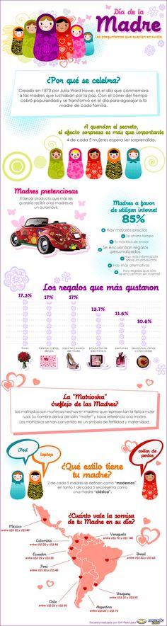 La madre Latinoamericana: una Infografía sobre su Día.  Desde la Historia hasta los regalos que reciben, todo en una imagen, y la tenemos… ¡Al click!
