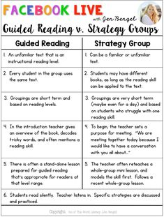 Guided Reading v. Strategy Groups - Out of this World Literacy