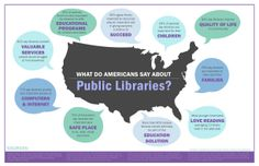 What Do Americans Say about Public Libraries? Download the advocacy infographic and customizable PowerPoint