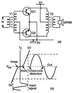pin de omar en electro
