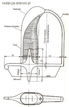 Szabla Polskapolish Sabre on parts of a leather belt diagram