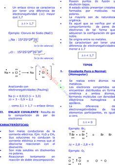 Mapa conceptual de la tabla periodica buscar con google guarne tabla peridica clasificacin de los elementos qumicos enlace quimico teoria de preparatoria de preuniversitarios qumica paso a paso urtaz Images