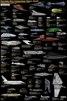 """Starship size Comparison - the SMALL ships - The question is, just how big is """"big""""? [10 pixels = 1 meter] From Star Wars, Battlestar Galactica (1978) & (2003), Babylon 5, Galaxy Quest, Stargate Universe, Stargate Atlantis, Stargate SG-1, Star Trek, Andromeda, USA fighters & Space shuttle, Space: Above & Beyond, 2001: A Space Odyssey, Spaceballs, Farscape, and even FIREFLY!"""