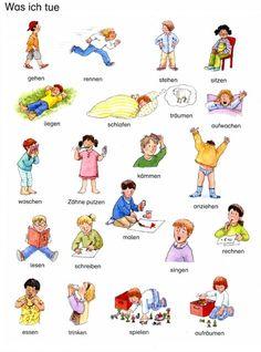 Learn German on : German Grammar, German Words, German Language Learning, Learning Spanish, Spanish Activities, Learning Italian, German Resources, Study German, Deutsch Language