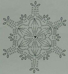 snowflake 377, More