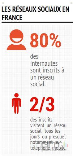 reseaux-sociaux-france_090118025A01437832.png (280×602)