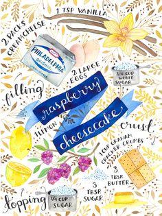 Recipe Collection - Anna Victoria Calderon