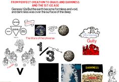 Video 4 Genesis From Perfect Creation To Chaos To Darkness To Ice Age Bible Doctrine, Video 4, Genesis 1, Ice Age, Timeline, Darkness, Dark