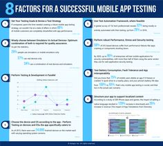 8 Factors For a Successful Mobile App Testing Software Testing, Factors, Mobile App, Infographics, Success, Tech, Learning, Motto, Technology