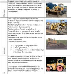 Cours d'initiation sur les modes Opératoires des travaux publics