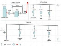 My Compressed Air Piping Layout   Air pressor piping   Pinterest   Layouts, Garage workshop