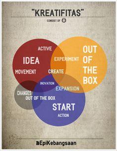 #KreatifYouth
