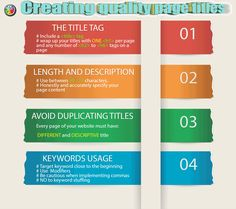 In this post, I will focus on some practical approaches to creating well-optimized and descriptive quality page titles for 2016.