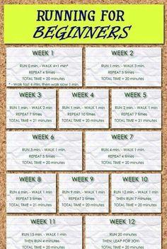 running, fitness, and beginner image