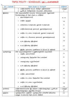 Schedules of Indian constitution Tamil Previous Question Papers, Indian Constitution, Schedule, Bullet Journal, Math, Timeline, Math Resources, Mathematics