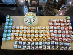 Cake periodic table