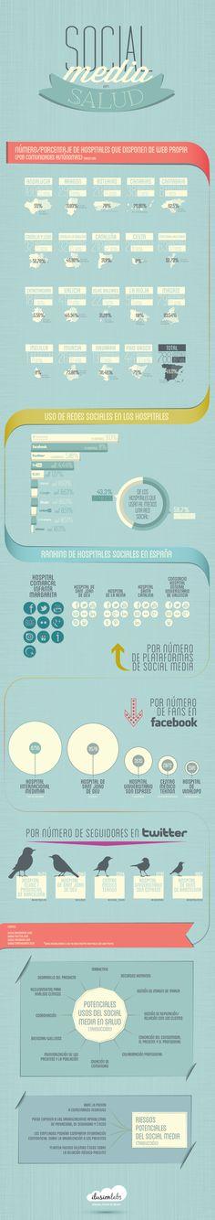 Infografía sobre social media y hospitales españoles #salu20 #hcsmeuES