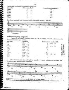 El libro de las escalas Guitar Classes, Music Chords, Violin, Musicals, Sheet Music, Singing, Popular Music, Guitar Songs, Guitar Tabs