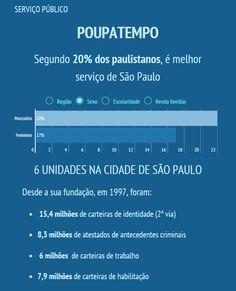 Infográfico / Arte Folha