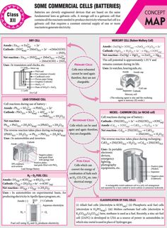Some #commercial #Cells ( #Batteries ) - #Concept #Map - #MTG #Chemistry #Today #Magazine #JEEMain #JEEAdvanced #Class11 #ClassXI #Class12 #ClassXII