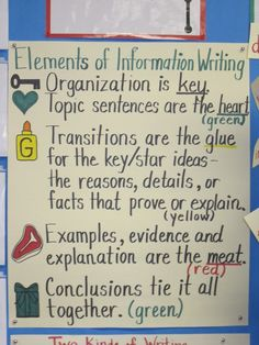 Expository Writing Anchor Chart