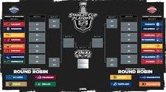 Bratři Jiří a Jan+Karel a František: NHL SC 2020 / Qualifiers / Game 2 / 03.08.2020 / N... New York Rangers, Nhl, F1 Motorsport, Carolina Hurricanes, Wimbledon, Calgary, Games, Plays, Gaming