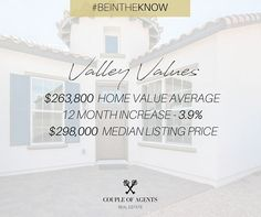 @coupleofagents || #ValueValues + #MarketUpdate -- It's always good to be #InTheKnow - so be sure to keep your eyes and ears peeled for all kinds of great updates! Currently in Maricopa County - we are seeing an average Home Value of right around $263K which is a 3.9% increase VALLEY WIDE ***some neighborhoods have experience increases of 25%! Currently the median listing price is hoovering right around $298K -- Curious about how much your neighborhood value has increased, or the value of…