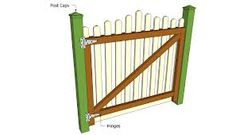 Image result for wooden gates designs free