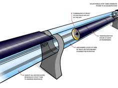 What the heck's a hyperloop? From CNET Magazine: If Elon Musk has his way, we could soon travel at nearly the speed of sound. From CNET Magazine: If Elon Musk has his way, we could soon travel at nearly the speed of sound.