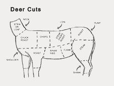139682025913498773 additionally The Art Of Butchery furthermore Cut Meat Set Hand Drawn Pig 445962784 also 148209230 Shutterstock Pig Icon besides Pig Head Anatomy Diagram. on hog cuts of meat diagram