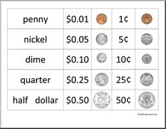 Coin Value Chart Us June 2020