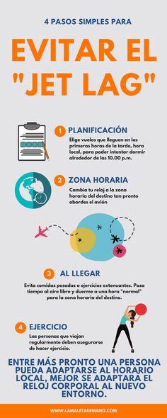 #infografía #viajes #jetlag