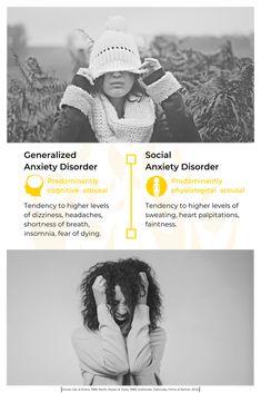 Conquer Social Anxiety Conquersocialanxiety Profile Pinterest