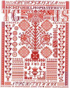 Jan Houtman patroon -