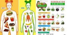 10 najzdrowszych pokarmów na świecie | Szkolenia dietetyczne