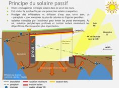 [46] Eco-construction dans le LOT (46) d'un Earthship (géonef) : le récit de la construction - Gourdon - Lot - ForumConstruire.com