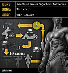 #weider #weiderturkiye #saglik #health #healthy #motivasyon #thursday #motivation #go #kardiyo #supplements #fitness #cardio #bodybuilding #me #vücutgeliştirme #muscle #muscleman #training #proteintozu #proteinpowder #workout #sporcugıdaları #shapeyourbody