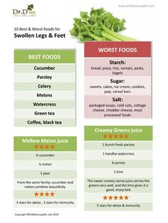 10 Best and Worst Foods for Swollen legs & feet Healthy Tips, Healthy Recipes, Healthy Foods, Diabetic Living, Bad Food, Coconut Oil For Skin, Naturopathy, Medicinal Herbs, Health And Wellness