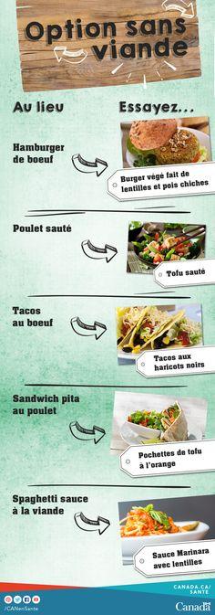 Essayez les lentilles, les haricots et le tofu au lieu de la viande pour les repas sains et abordables. Essayez ces et d'autres substituts de la viande dans vos recettes préférées. Trouvez-en plus ici: http://www.hc-sc.gc.ca/fn-an/food-guide-aliment/choose-choix/meat-viande/index-fra.php?utm_source=pinterest_hcdns&utm_medium=social_fr&utm_content=apr11_meatless&utm_campaign=social_media_16
