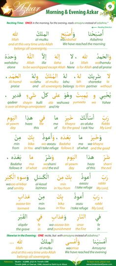 Learn Quran online, translation of quran word for word