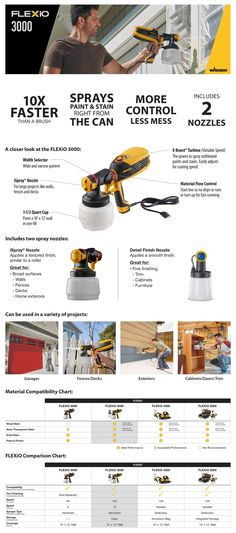 Wagner Flexio 3000 HVLP Paint Sprayer-0529085 - The Home Depot Exterior Siding, Exterior Paint, Hvlp Paint Sprayer, Low Deck, Oil Based Stain, Paint Types, Electronic Recycling, Recycling Programs, Paint Stain