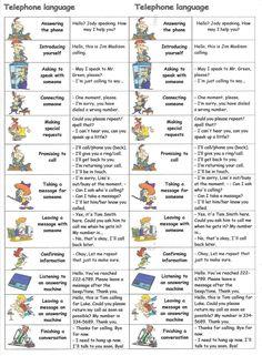 Telephone language #learnenglish #englishlanguage www.uniquelanguag...