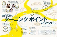 anan No. Book Design, Layout Design, Print Design, Graphic Design, Placemat Design, Timeline Design, Composition Design, Book Layout, Visual Communication
