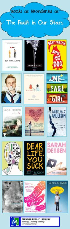 "I'm currently reading FIOS, and I loved ""It's kind of a funny story"" so maybe I should try these other ones."
