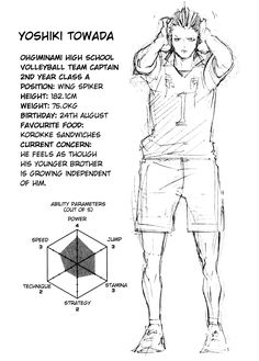Image result for haikyuu character profiles