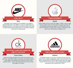 Infographic: The Interesting Stories Behind Famous Brand Slogans