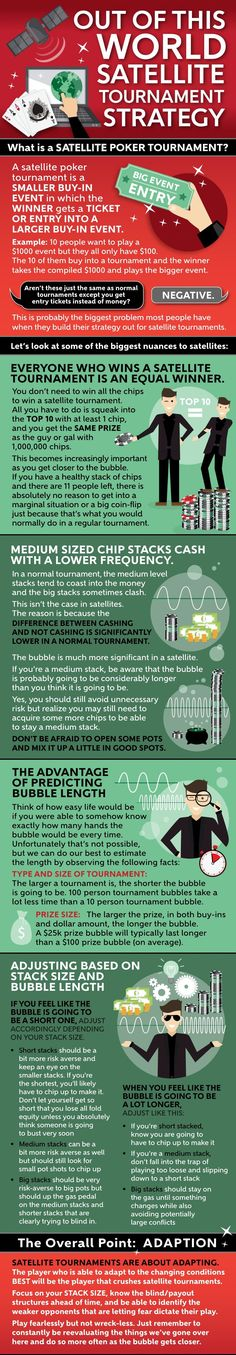 Of This World Satellite Tournament Strategy Satellite Tournament Strategy InfographicSatellite Tournament Strategy Infographic
